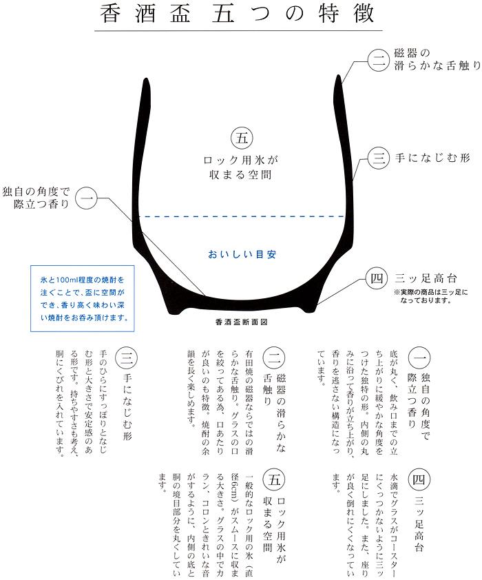 香酒盃5つの特徴